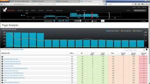 「RSA Silver Tail」の分析画面
